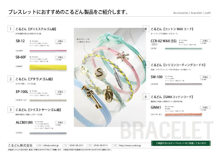 Map7_bracelet